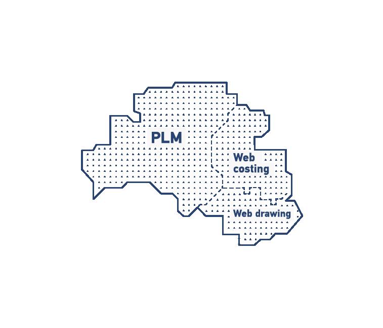 cartographie-plm